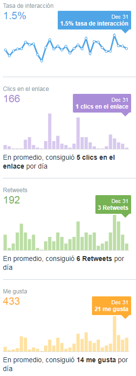 ENO_interaccion_twitter