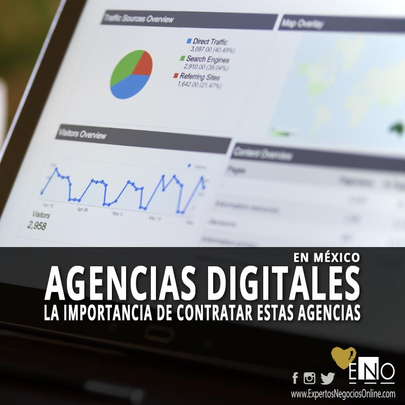 Panorama de las agencias digitales en México (2019)