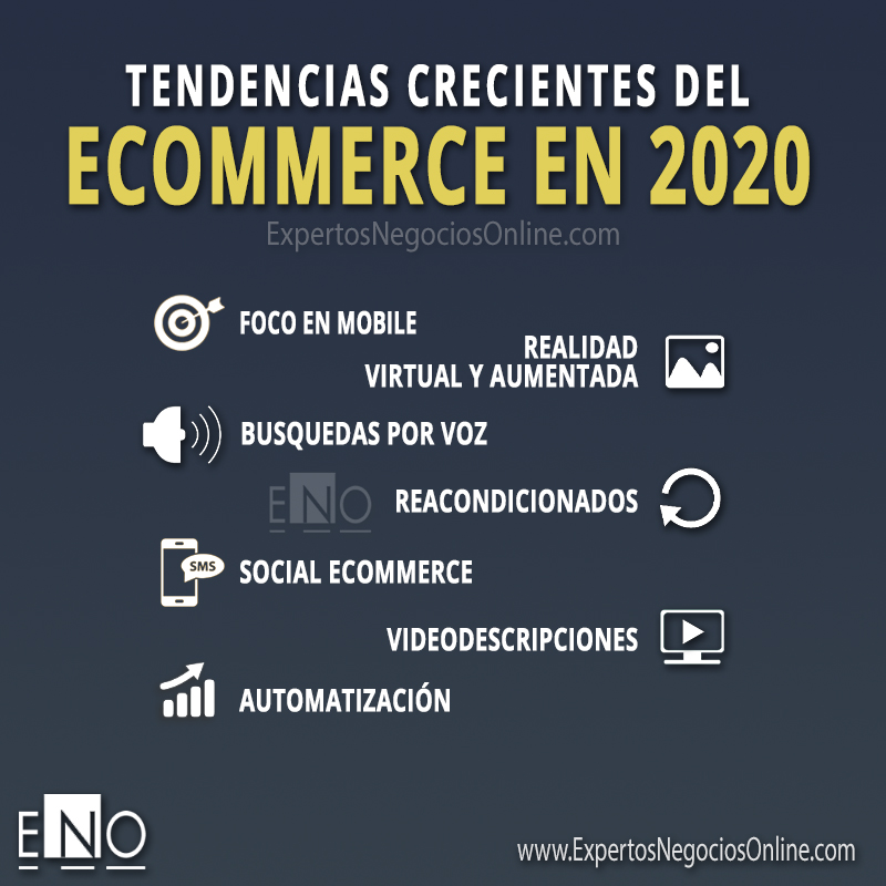 Tendencias comercio electronico 2020 - Tendencias eCommerce 2020